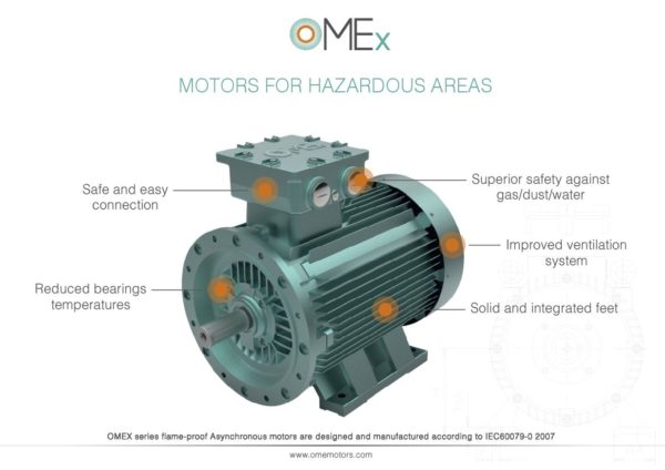OME ELECTRIC MOTORS